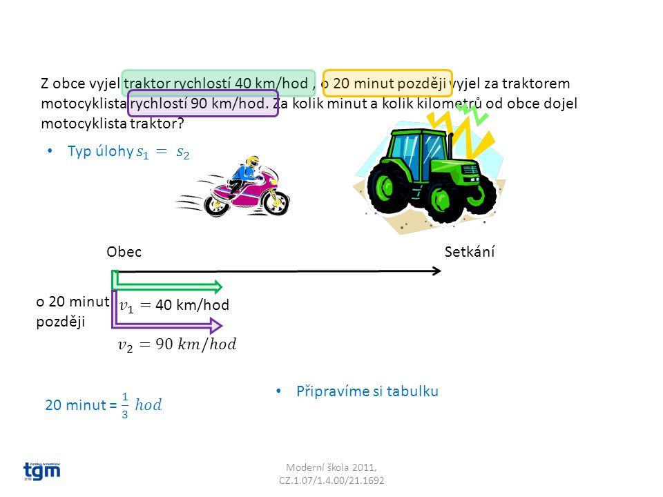 Moderní škola 2011, CZ.1.07/1.4.00/21.1692 Z obce vyjel traktor rychlostí 40 km/hod, o 20 minut později vyjel za traktorem motocyklista rychlostí 90 km/hod.