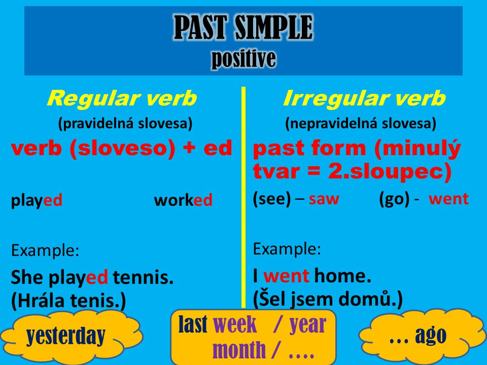 Regular verb (pravidelná slovesa) verb (sloveso) + ed played worked Example: She played tennis.