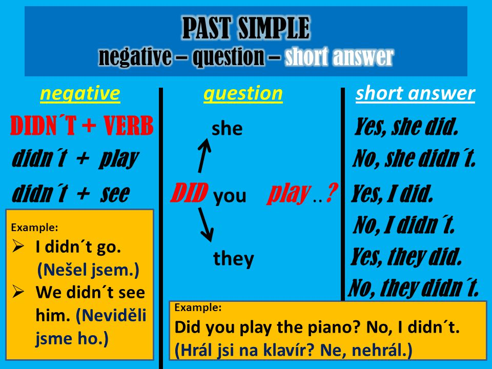 negative question short answer DIDN´T + VERB she Yes, she did.