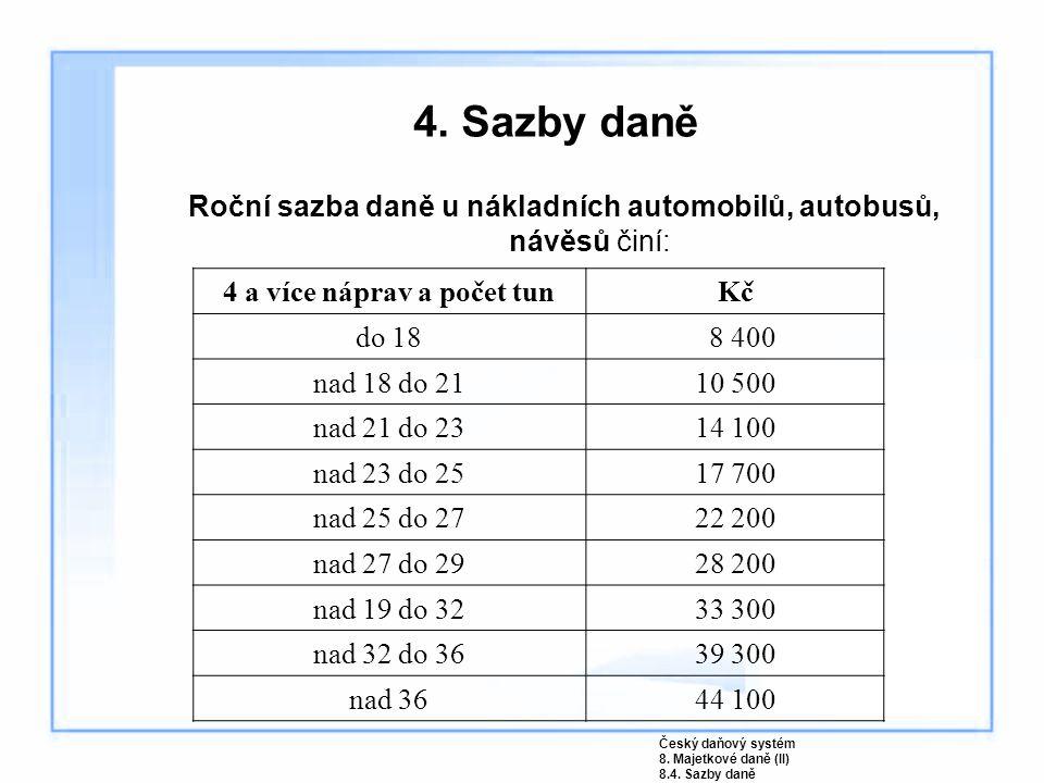 4. Sazby daně Roční sazba daně u nákladních automobilů, autobusů, návěsů činí: 4 a více náprav a počet tunKč do 18 8 400 nad 18 do 2110 500 nad 21 do
