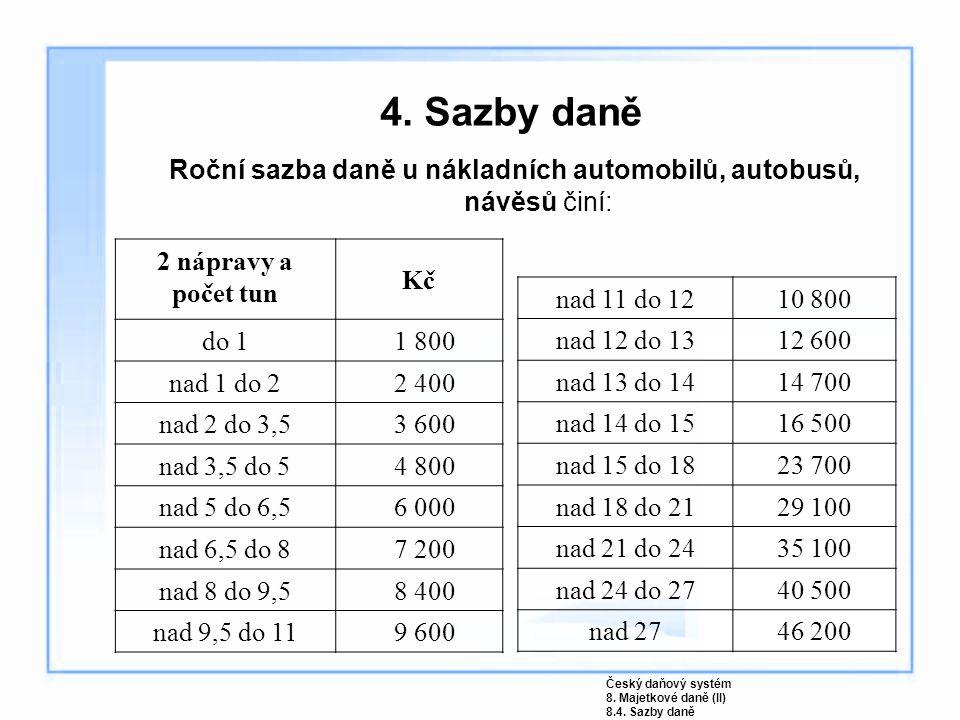 4. Sazby daně Roční sazba daně u nákladních automobilů, autobusů, návěsů činí: 2 nápravy a počet tun Kč do 1 1 800 nad 1 do 2 2 400 nad 2 do 3,5 3 600