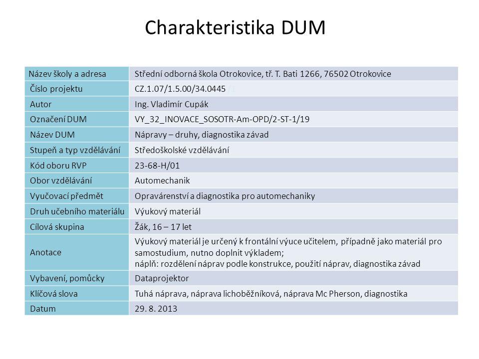 Nápravy – druhy, diagnostika Náplň výuky Rozdělení náprav podle konstrukce Tuhé nápravy Nápravy lichoběžníkové Náprava Mc.