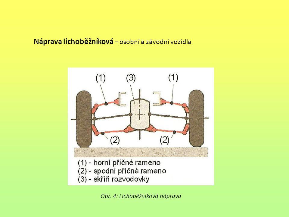 Náprava Mc Pherson – osobní vozidla Obr. 5: Náprava Mc Pherson
