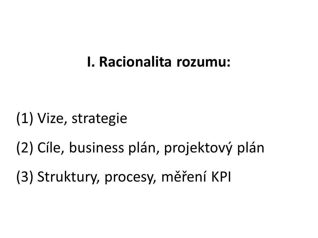 I. Racionalita rozumu: (1) Vize, strategie (2) Cíle, business plán, projektový plán (3) Struktury, procesy, měření KPI