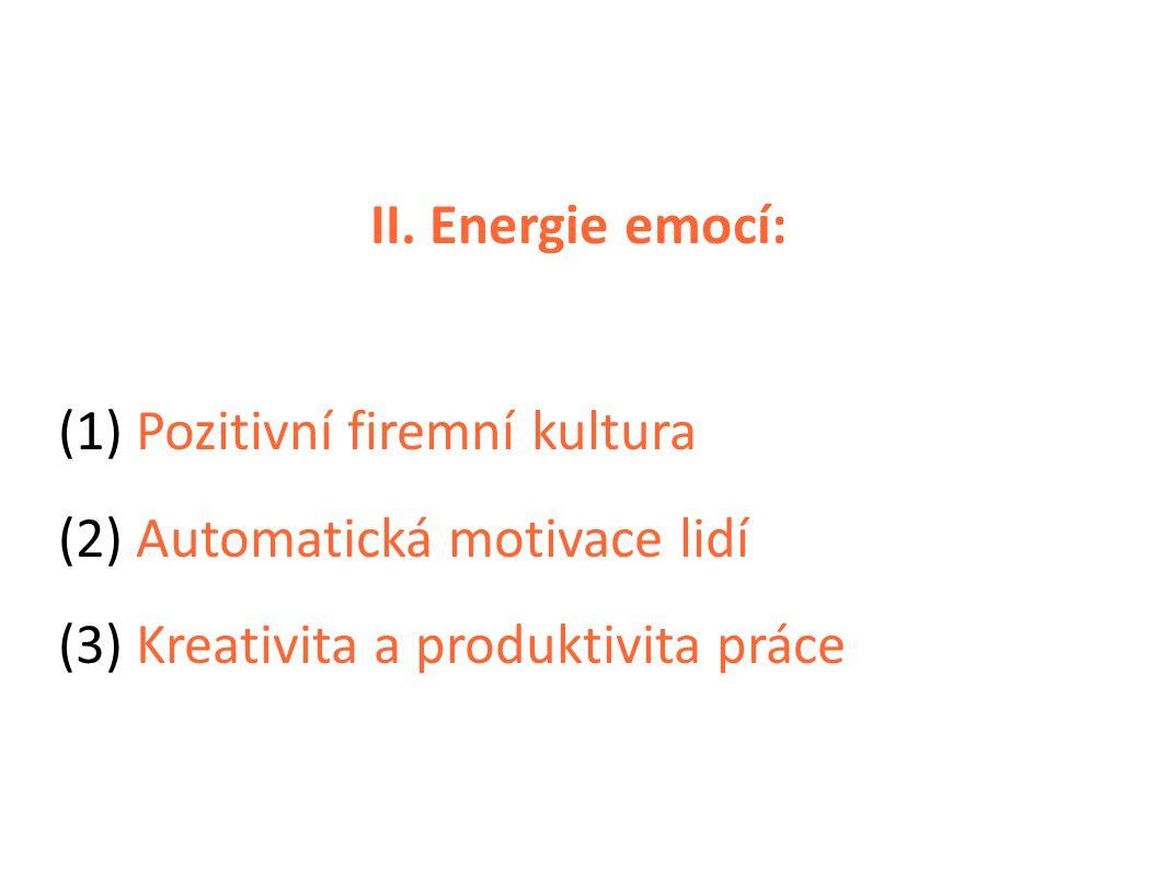 II. Energie emocí: (1) Pozitivní firemní kultura (2) Automatická motivace lidí (3) Kreativita a produktivita práce