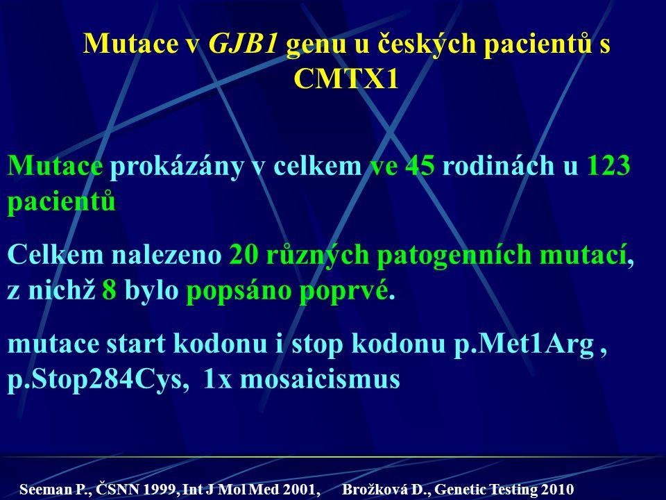 Mutace v GJB1 genu u českých pacientů s CMTX1 Mutace prokázány v celkem ve 45 rodinách u 123 pacientů Celkem nalezeno 20 různých patogenních mutací, z