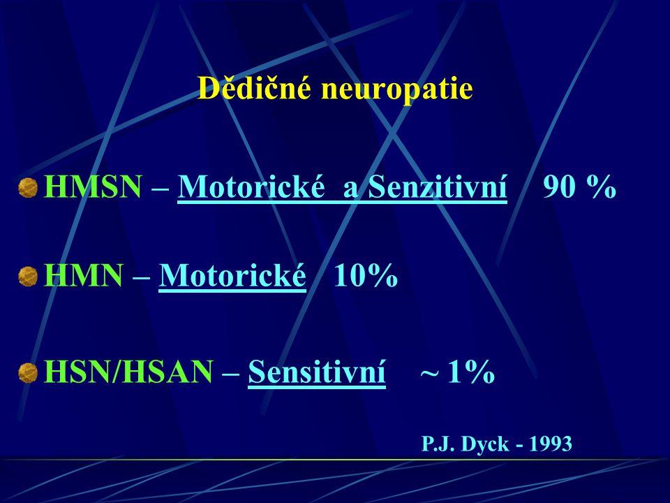 Dědičné neuropatie HMSN – Motorické a Senzitivní 90 % HMN – Motorické 10% HSN/HSAN – Sensitivní ~ 1% P.J. Dyck - 1993