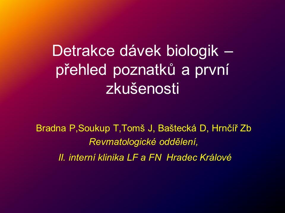 Detrakce dávek biologik – přehled poznatků a první zkušenosti Bradna P,Soukup T,Tomš J, Baštecká D, Hrnčíř Zb Revmatologické oddělení, II. interní kli