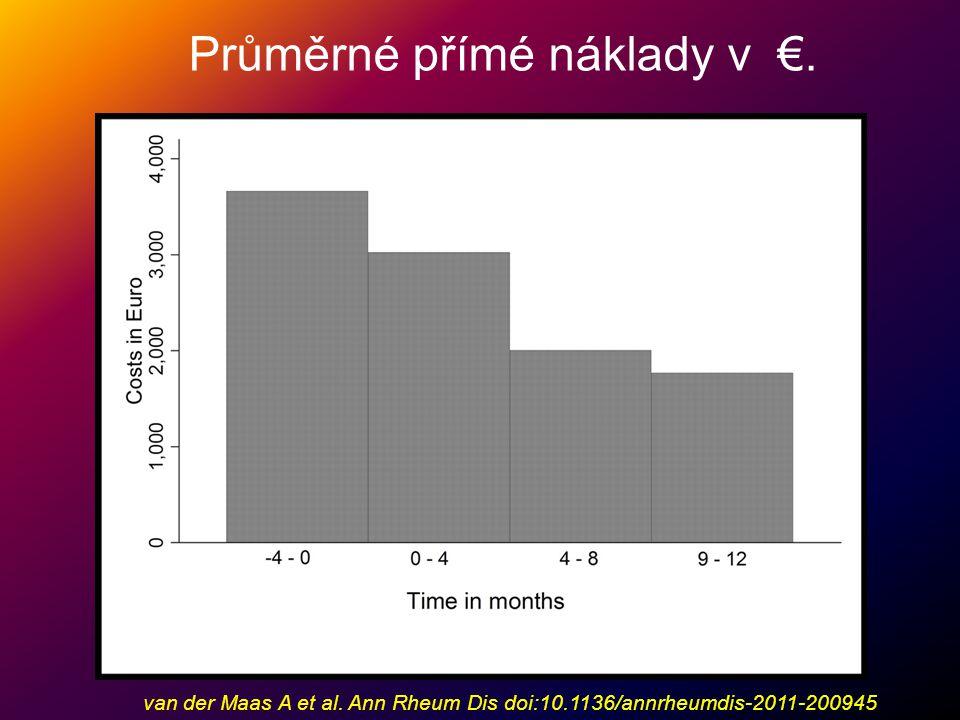 Průměrné přímé náklady v €. van der Maas A et al. Ann Rheum Dis doi:10.1136/annrheumdis-2011-200945