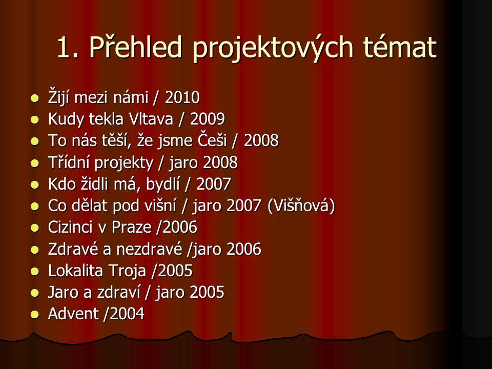 1. Přehled projektových témat Žijí mezi námi / 2010 Žijí mezi námi / 2010 Kudy tekla Vltava / 2009 Kudy tekla Vltava / 2009 To nás těší, že jsme Češi
