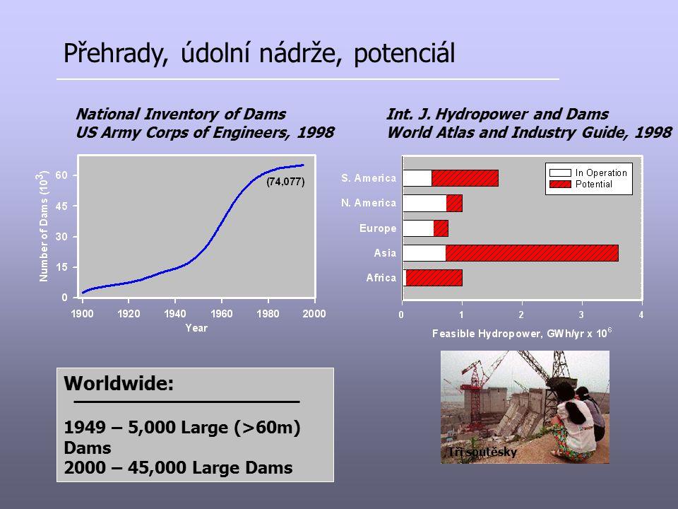 Přehrady, údolní nádrže, potenciál Worldwide: 1949 – 5,000 Large (>60m) Dams 2000 – 45,000 Large Dams Int. J. Hydropower and Dams World Atlas and Indu
