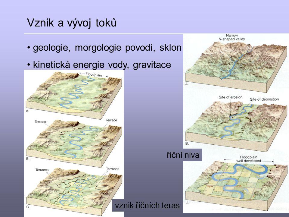 Vznik a vývoj toků geologie, morgologie povodí, sklon kinetická energie vody, gravitace říční niva vznik říčních teras