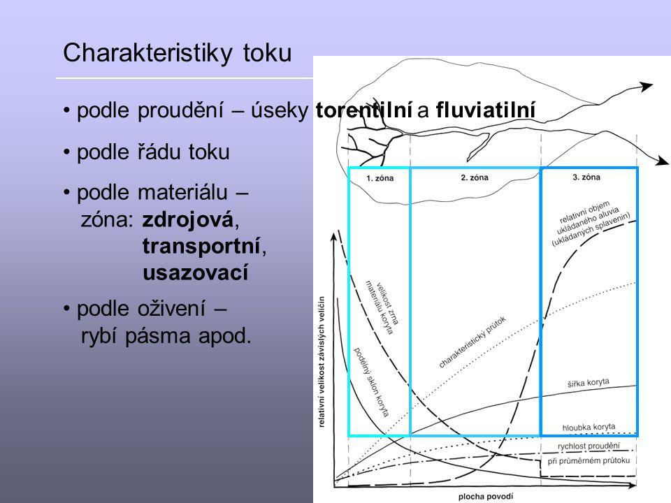 Charakteristiky toku podle řádu toku podle oživení – rybí pásma apod. podle proudění – úseky torentilní a fluviatilní podle materiálu – zóna: zdrojová