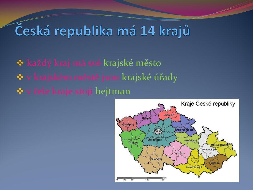  každý kraj má své krajské město  v krajském městě jsou krajské úřady  v čele kraje stojí hejtman