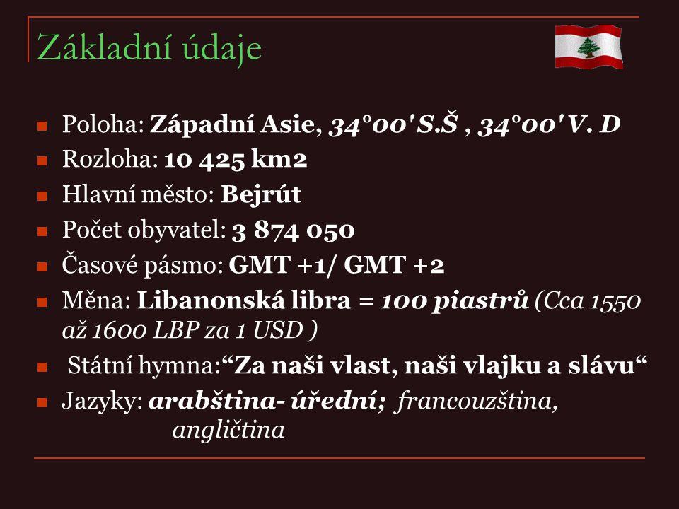 Základní údaje Poloha: Západní Asie, 34°00' S.Š, 34°00' V. D Rozloha: 10 425 km2 Hlavní město: Bejrút Počet obyvatel: 3 874 050 Časové pásmo: GMT +1/
