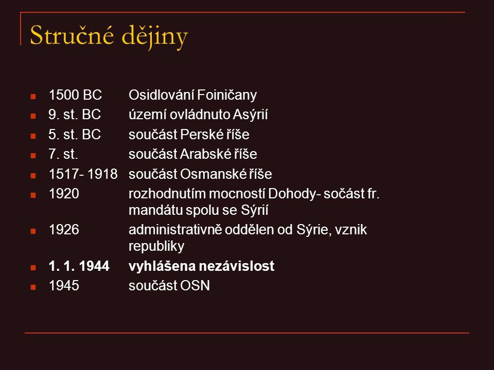Stručné dějiny 1500 BCOsidlování Foiničany 9. st. BCúzemí ovládnuto Asýrií 5. st. BCsoučást Perské říše 7. st.součást Arabské říše 1517- 1918součást O