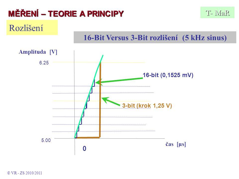 Rozlišení T- MaR © VR - ZS 2010/2011 Amplituda [V] 16-Bit Versus 3-Bit rozlišení (5 kHz sinus) 16-bit (0,1525 mV) 3-bit (krok 1,25 V) 0 5.00 6.25 čas [μs] MĚŘENÍ – TEORIE A PRINCIPY