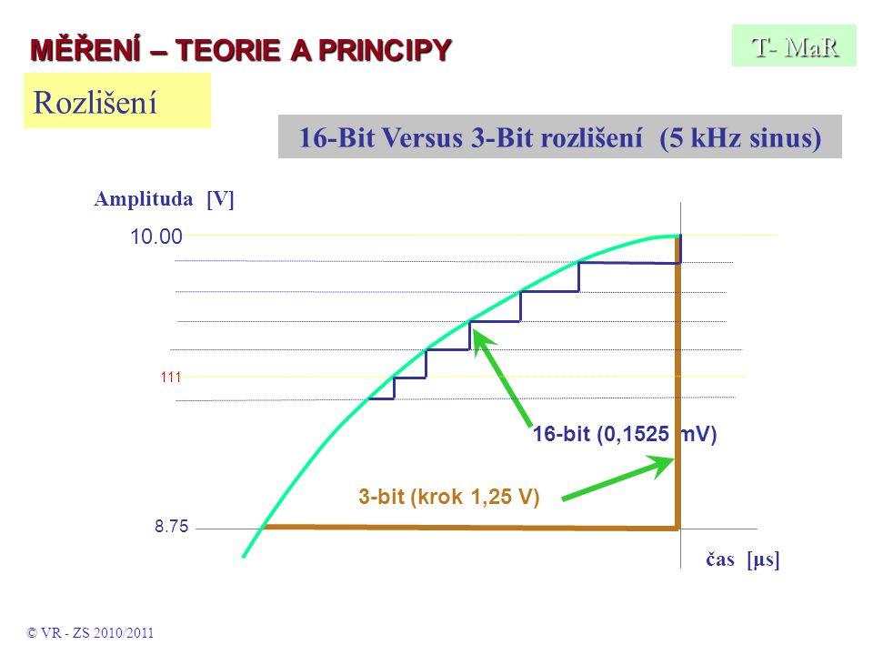 Rozlišení T- MaR © VR - ZS 2010/2011 16-Bit Versus 3-Bit rozlišení (5 kHz sinus) Amplituda [V] 16-bit (0,1525 mV) 3-bit (krok 1,25 V) 8.75 10.00 111 50 čas [μs] MĚŘENÍ – TEORIE A PRINCIPY