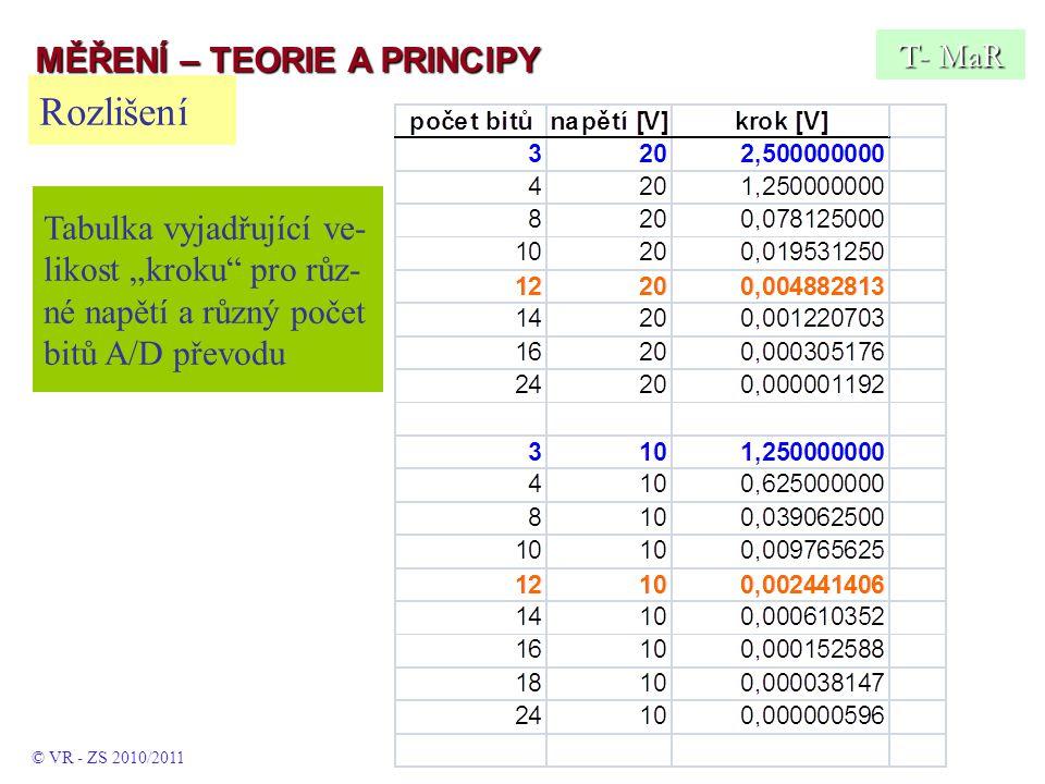 """Rozlišení T- MaR Tabulka vyjadřující ve- likost """"kroku pro růz- né napětí a různý počet bitů A/D převodu © VR - ZS 2010/2011 MĚŘENÍ – TEORIE A PRINCIPY"""