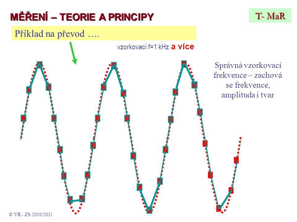 Správná vzorkovací frekvence – zachová se frekvence, amplituda i tvar Příklad na převod ….