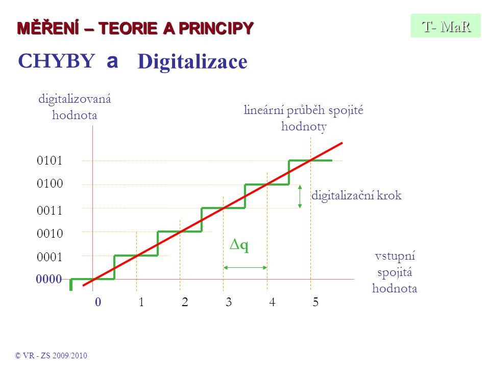 © VR - ZS 2009/2010 CHYBY a ∆q 0101 0011 0010 0001 0000 0100 digitalizovaná hodnota vstupní spojitá hodnota digitalizační krok 012345 lineární průběh spojité hodnoty Digitalizace T- MaR MĚŘENÍ – TEORIE A PRINCIPY