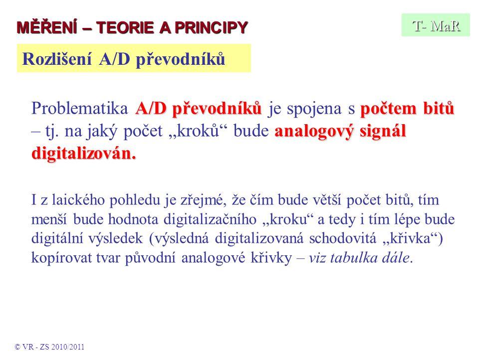 Rozlišení A/D převodníků T- MaR A/D převodníkůpočtem bitů analogový signál digitalizován.