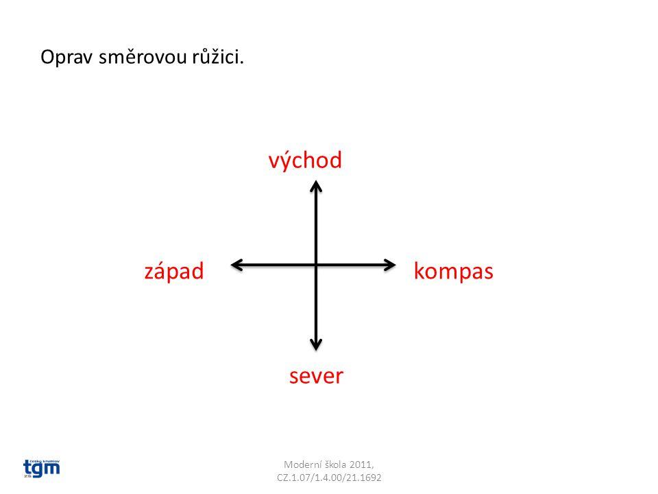Moderní škola 2011, CZ.1.07/1.4.00/21.1692 Doplň zkratky do směrové růžice.