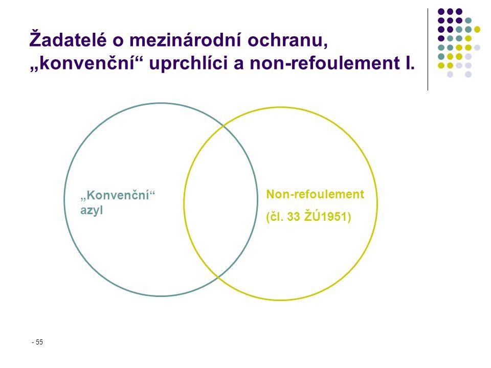 """- 55 Žadatelé o mezinárodní ochranu, """"konvenční"""" uprchlíci a non-refoulement I. """"Konvenční"""" azyl Non-refoulement (čl. 33 ŽÚ1951)"""