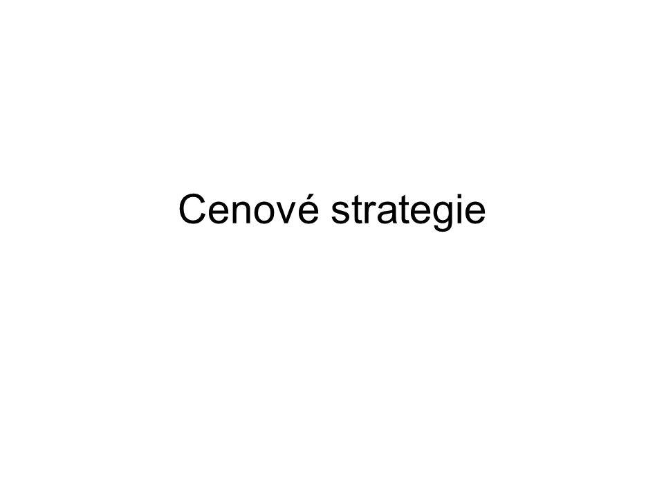 Cenové strategie