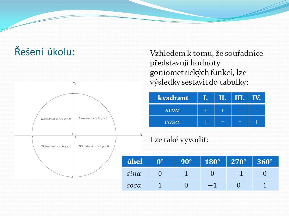 Řešení úkolu: Vzhledem k tomu, že souřadnice představují hodnoty goniometrických funkcí, lze výsledky sestavit do tabulky: Lze také vyvodit: kvadrantI.II.III.IV.