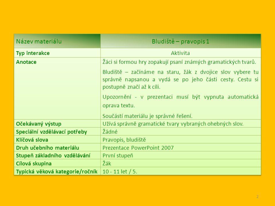 Bludiště 1 - pravopis Autorem materiálu a všech jeho částí, pokud není uvedeno jinak, je Mgr.