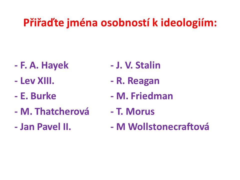 Přiřaďte jména osobností k ideologiím: - F. A. Hayek- J. V. Stalin - Lev XIII.- R. Reagan - E. Burke- M. Friedman - M. Thatcherová- T. Morus - Jan Pav