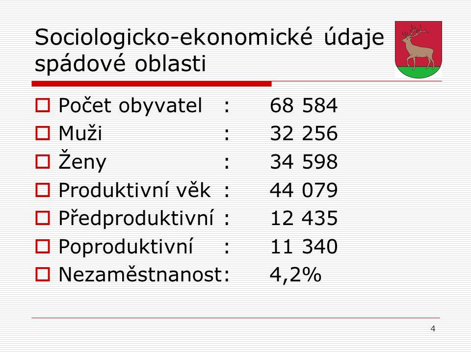 4 Sociologicko-ekonomické údaje spádové oblasti  Počet obyvatel:68 584  Muži:32 256  Ženy:34 598  Produktivní věk:44 079  Předproduktivní:12 435