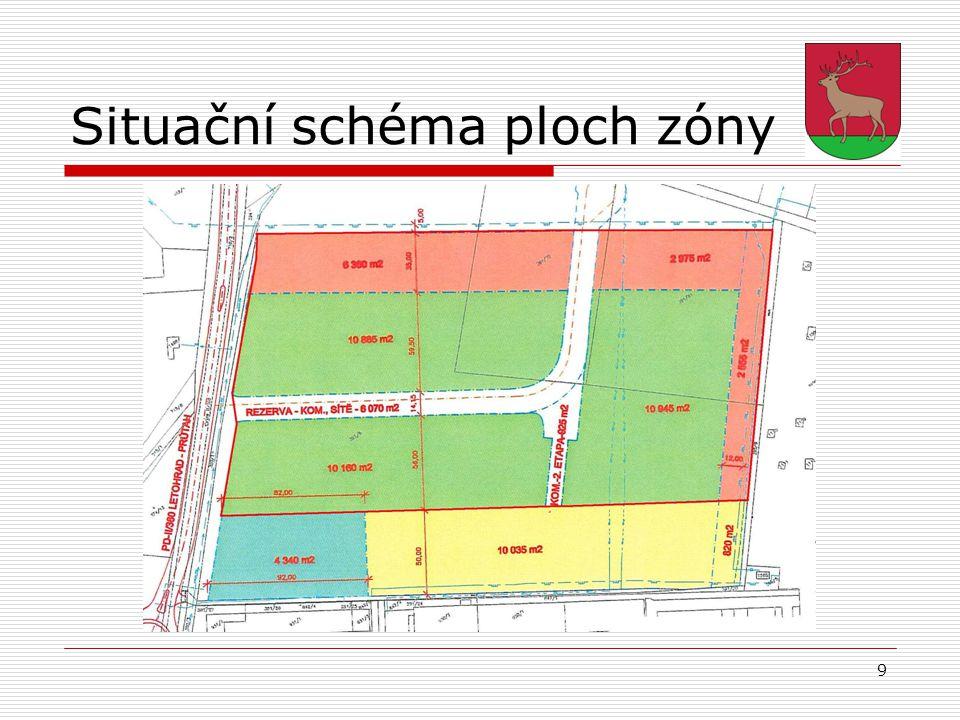 10 Cena pozemků : Cena pozemku Příspěvek na sítě Cena celkem Plné pozemky 315 Kč/m2270 Kč/m2 585 Kč/m2 Zasažené pozemky 110 Kč/m2270 Kč/m2 380 Kč/m2