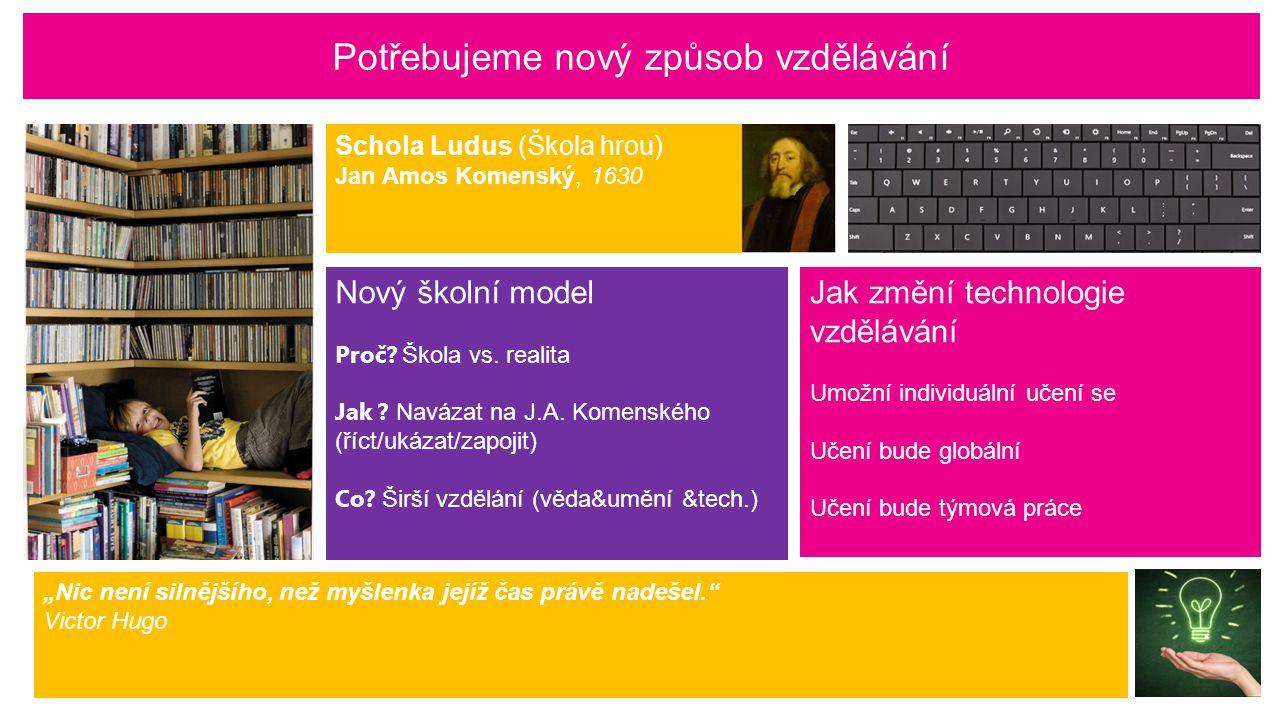 Potřebujeme nový způsob vzdělávání Schola Ludus (Škola hrou) Jan Amos Komenský, 1630 Nový školní model Proč.