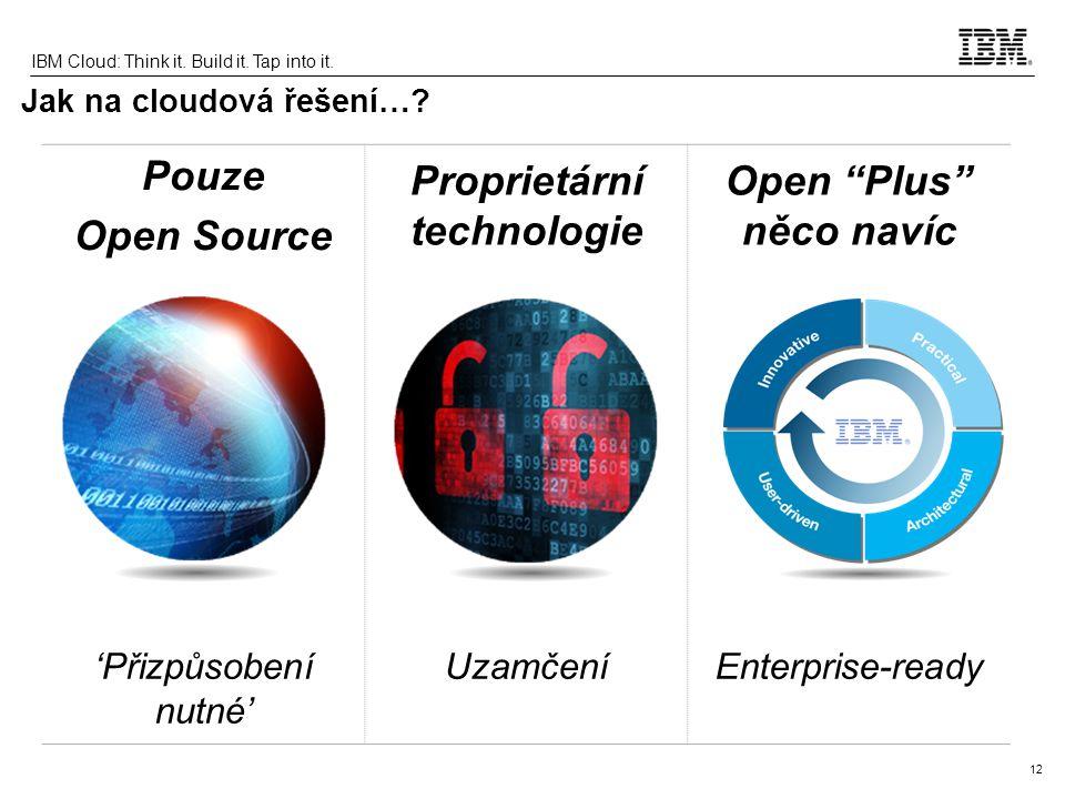"""12 IBM Cloud: Think it. Build it. Tap into it. Pouze Open Source Proprietární technologie Open """"Plus"""" něco navíc 'Přizpůsobení nutné' UzamčeníEnterpri"""