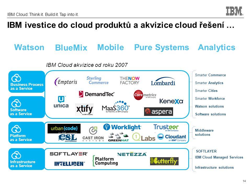 14 IBM Cloud: Think it. Build it. Tap into it. IBM ivestice do cloud produktů a akvizice cloud řešení … Business Process as a Service Software as a Se