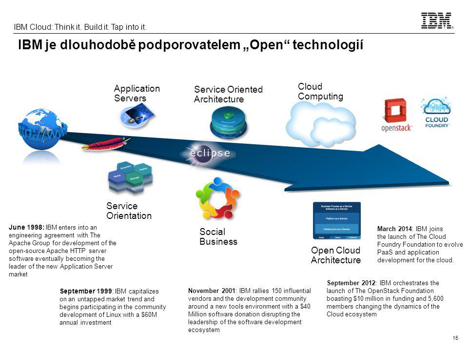 15 IBM Cloud: Think it.Build it. Tap into it.