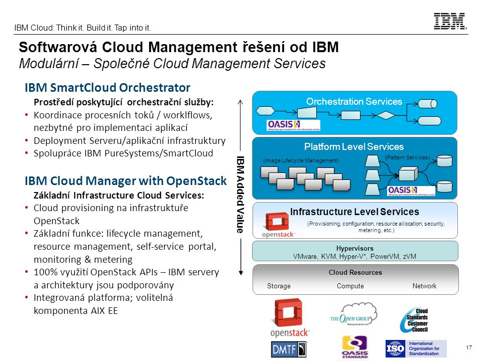 17 IBM Cloud: Think it. Build it. Tap into it. IBM SmartCloud Orchestrator Prostředí poskytující orchestrační služby: Koordinace procesních toků / wor