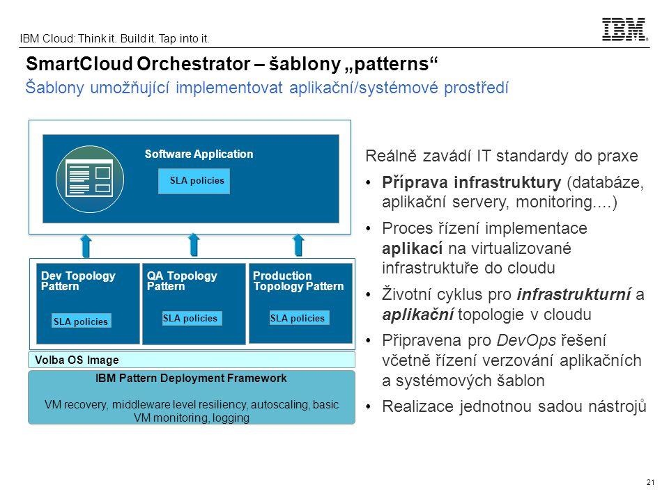 21 IBM Cloud: Think it.Build it. Tap into it.