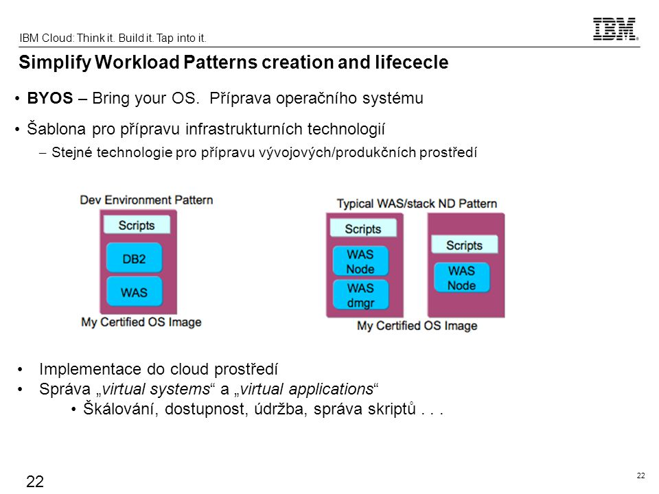 22 IBM Cloud: Think it. Build it. Tap into it. 22 Simplify Workload Patterns creation and lifececle BYOS – Bring your OS. Příprava operačního systému