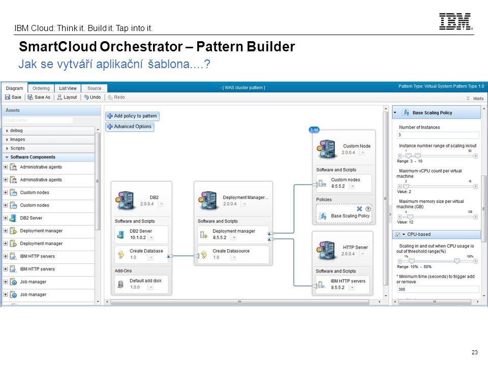 23 IBM Cloud: Think it. Build it. Tap into it. SmartCloud Orchestrator – Pattern Builder Jak se vytváří aplikační šablona....?