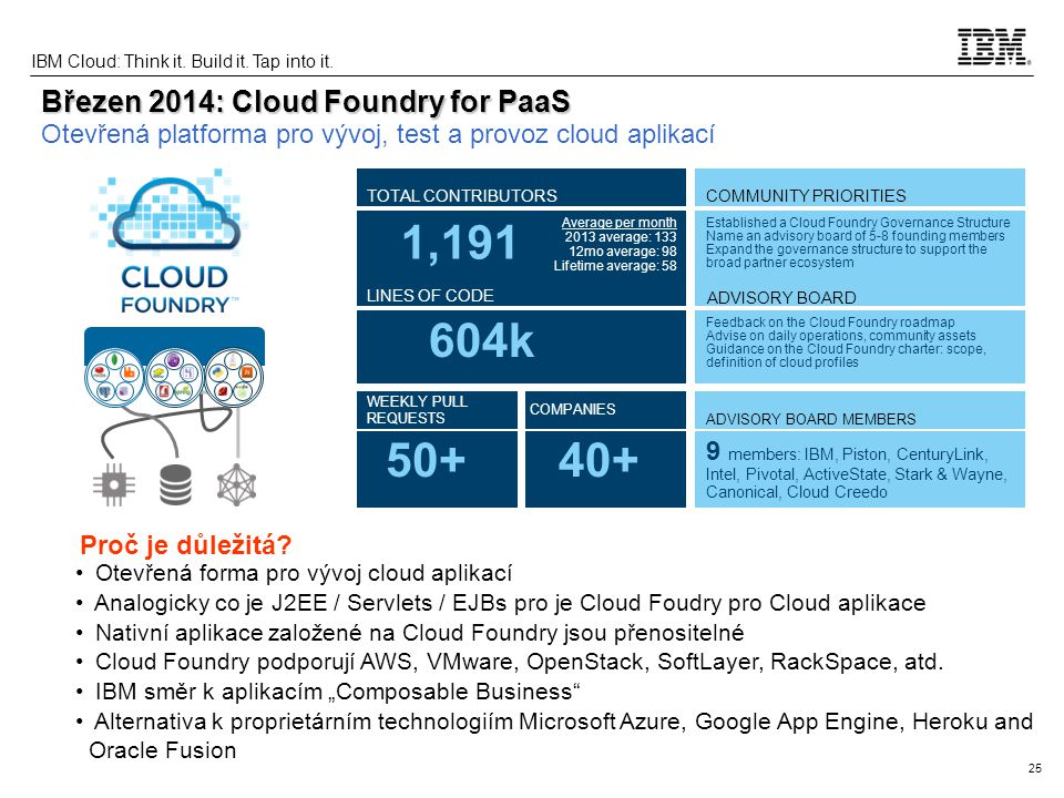 25 IBM Cloud: Think it. Build it. Tap into it. Březen 2014: Cloud Foundry for PaaS TOTAL CONTRIBUTORS LINES OF CODE WEEKLY PULL REQUESTS COMPANIES 1,1