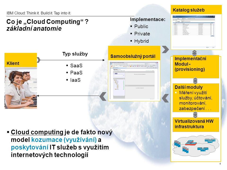"""4 IBM Cloud: Think it. Build it. Tap into it. Co je """"Cloud Computing"""" ? základní anatomie Klient Samoobslužný portál Katalog služeb Implementační Modu"""