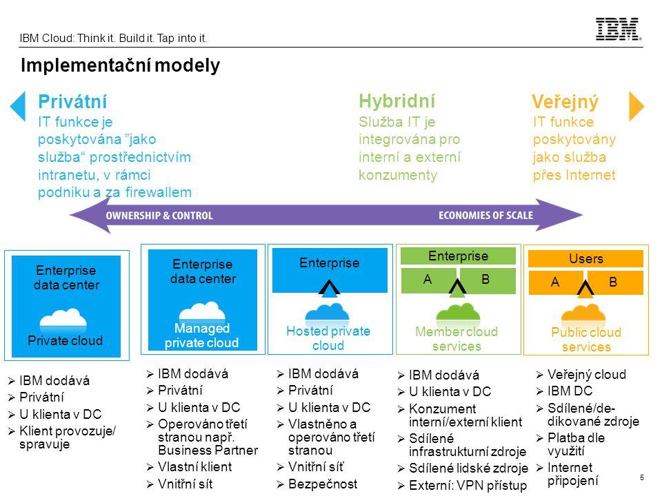 """5 IBM Cloud: Think it. Build it. Tap into it. Implementační modely PrivátníVeřejný Hybridní IT funkce je poskytována """"jako služba"""" prostřednictvím int"""