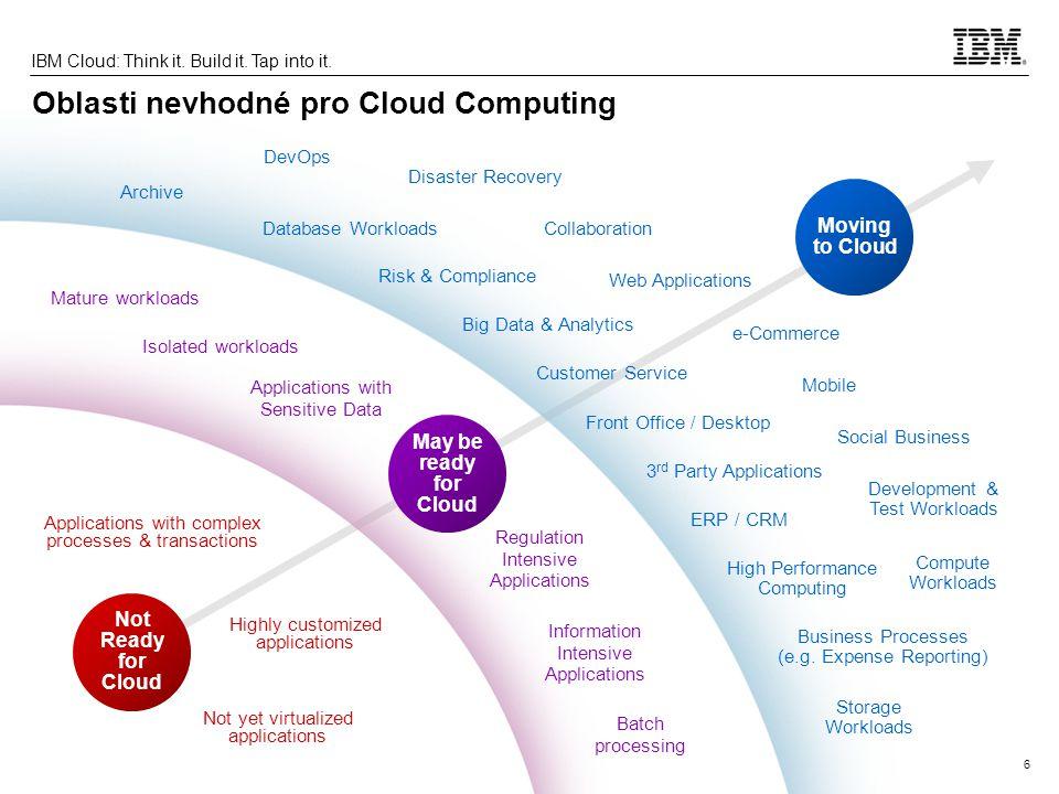 17 IBM Cloud: Think it.Build it. Tap into it.