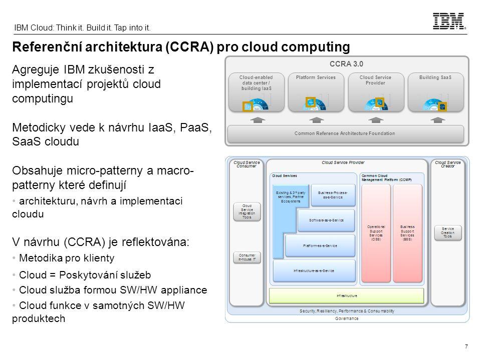 28 IBM Cloud: Think it. Build it. Tap into it. Příklad služby