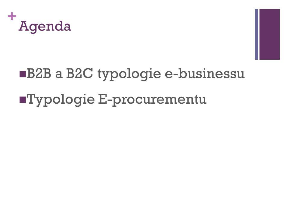 + Agenda B2B a B2C typologie e-businessu Typologie E-procurementu