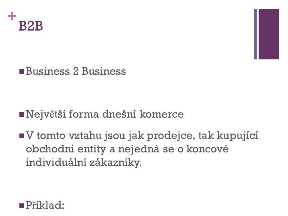 + B2B Business 2 Business Nejv ě tší forma dnešní komerce V tomto vztahu jsou jak prodejce, tak kupující obchodní entity a nejedná se o koncové individuální zákazníky.