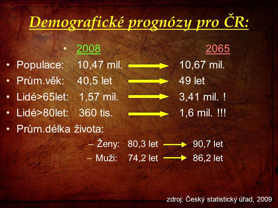Demografické prognózy pro ČR: 2008 Populace: 10,47 mil. Prům.věk: 40,5 let Lidé>65let: 1,57 mil. Lidé>80let: 360 tis. Prům.délka života: –Ženy: 80,3 l